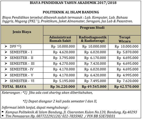 biaya 2017